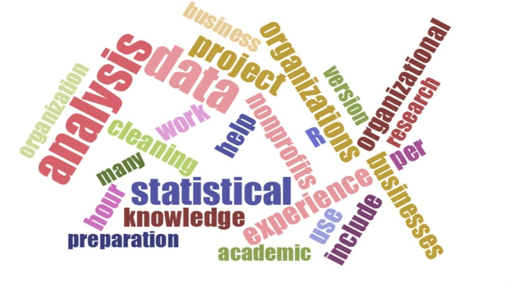 data science word cloud
